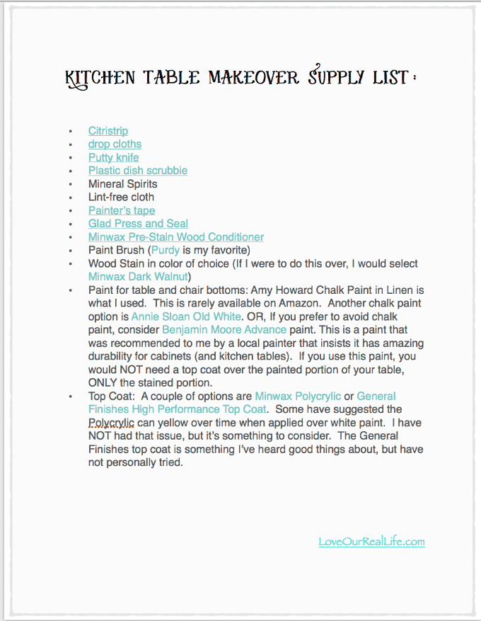 Printable Supply List to update a kitchen table using chalk paint and dark walnut wood stain.